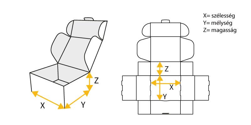 Előlzáródó doboz rajza