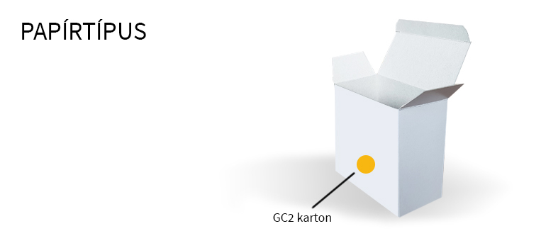 GC2 alapanyag